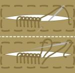 Wäscheknopfloch Schritt 3 und 4